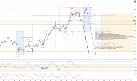 T: AT&T possible final 5th wave daily and weekly up