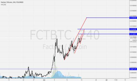 FCTBTC: FCT expansions