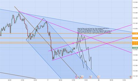 USDJPY: usd yen quick long correction then short back into trend