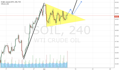 USOIL: Нефть WTI развивается вымпелом на север?