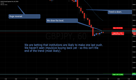 GBPJPY: GBPJPY - The Story of a With-Trend Short-term Opportunity