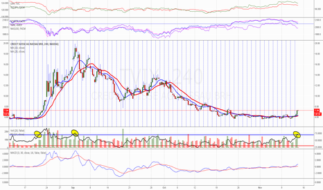 TVIX: TVIX 4 Hour - Launch Mode?