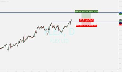 FLEX: FLEX...sure breakout ...buy