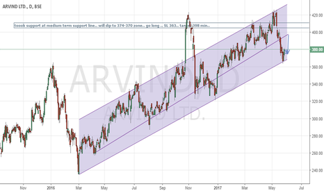 ARVIND: took support at medium term line -Long Target 398 minimum