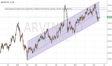 ARVIND: took support at medium term line -Long Target 398 minimum