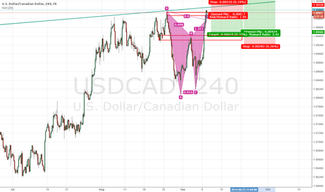 USDCAD: USDCAD bullish move to continue - but short for the time being