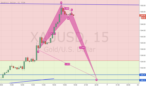 XAUUSD: GOLD - SHORT the crab to 1328.75