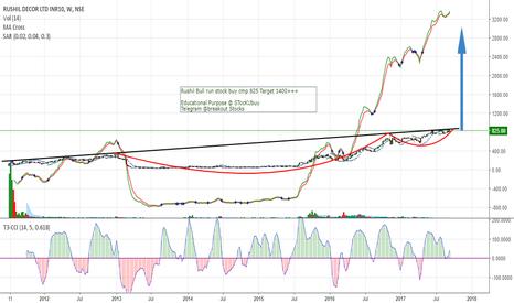 RUSHIL: Rushil Bull run stock buy cmp 825 Target 1400+++