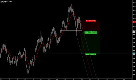 CLU2014: Crude H&S