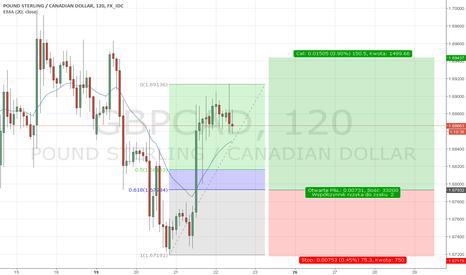 GBPCAD: GBP/CAD, D1/H2
