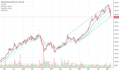 MOTHERSUMI: Motherson Sumi at critical juncture