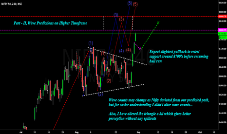 """NIFTY: Nifty : Revisiting """" Ride the waves """""""