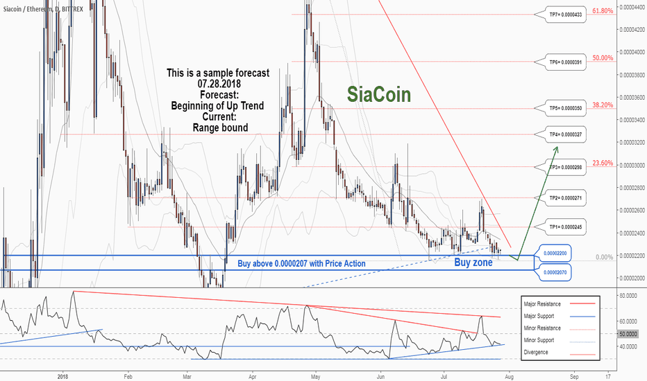 SCETH: A trading opportunity to buy in SCETH