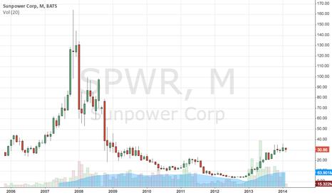 SPWR: SPWR Heading Towards Multi-Year Breakout