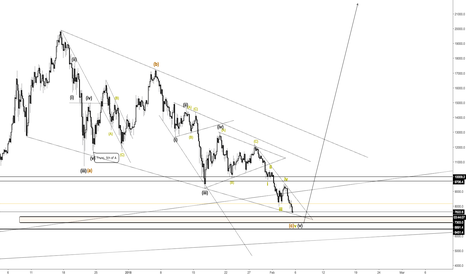 BTCUSD: BTC - prepare for the long awaited reversal