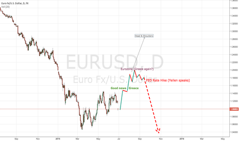 EURUSD: The future of EUR/USD