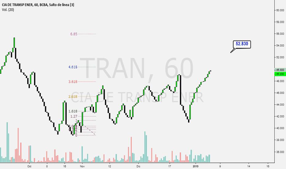 TRAN: Transener