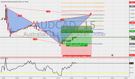 AUDCAD: AUDCAD 15m : Cypher in the make .