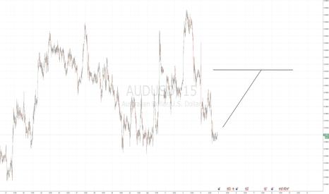 AUDUSD: Long AUDUSD - Short term