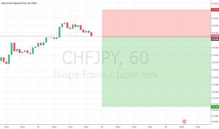 CHFJPY: CHFJPY SAT