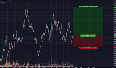 RGR: Sturm Ruger (NYSE: RGR)  long