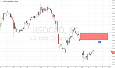 USDCAD: graet supply level at usdcad