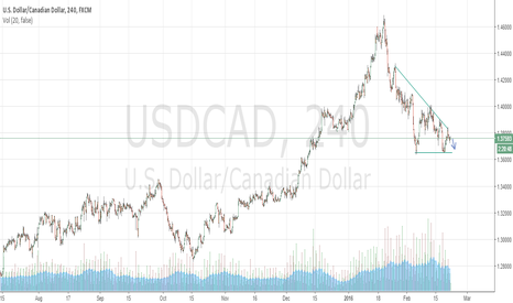 USDCAD: USD/CAD Short term Bear