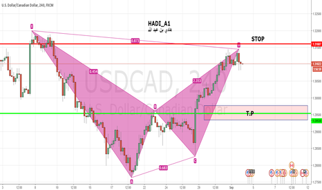 USDCAD: SHORT FOR USDCAD