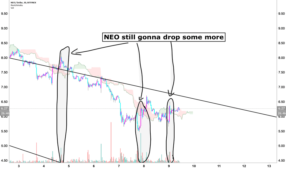 NEOUSD: NEO is still gonna go down more