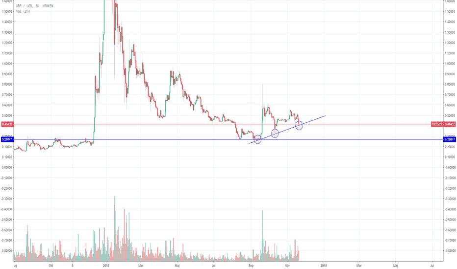 XRPUSD: XRP vs BTC