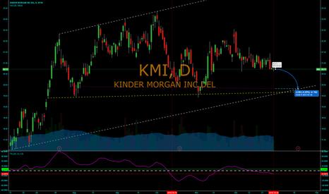 KMI: Lacking Positive Energy for KMI