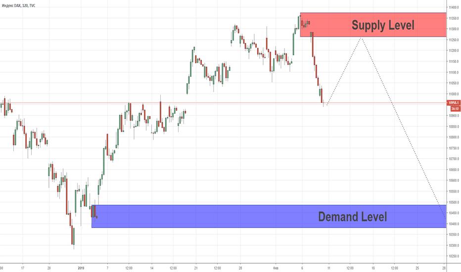DEU30: Уровень квазимодо для колебательной позиции на продажу по индекс