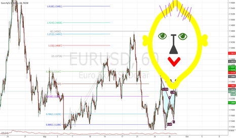 EURUSD: Elusive Lemon Pattern At Market EURUSD