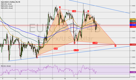 EURUSD: Is D 1.1320 the next step?