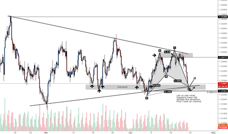 EURUSD: A Bullish Cypher patter forming on EUR/USD
