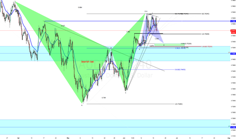 AUDUSD: AU confluences on the Au Harmonic