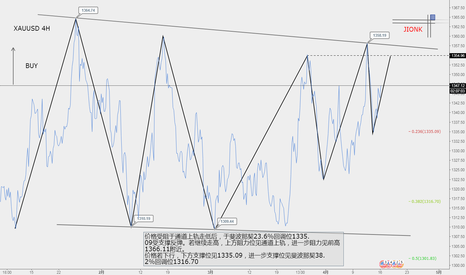 XAUUSD: 老谢金融(JIONK):黄金4小时分析