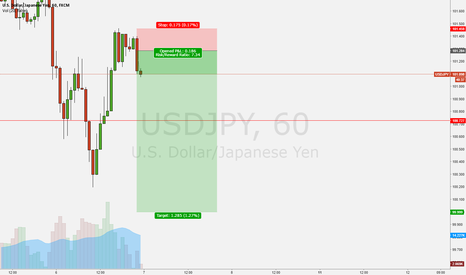USDJPY: Trade active