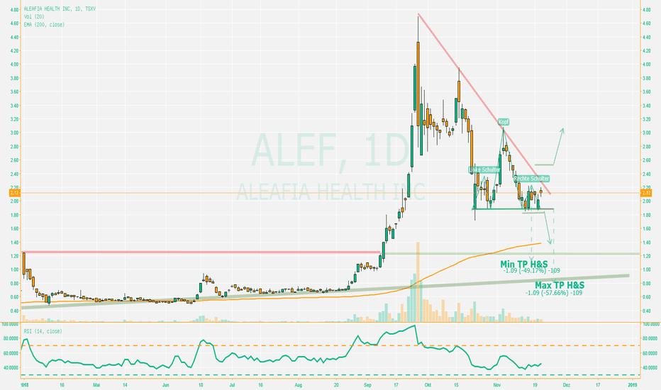 ALEF: ALEF am Rande des Abgrunds?