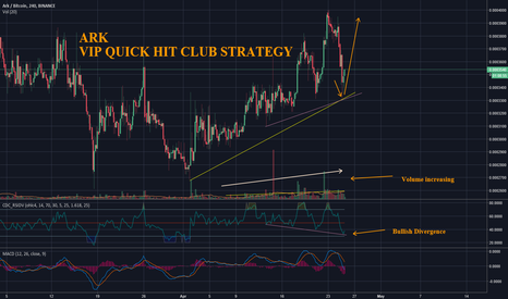 ARKBTC: ARK - 10% VIP Club Pick Strategy - 100% Success Rate!!