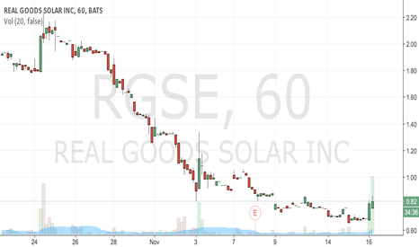 RGSE: buy GRSE .84 take profit .93