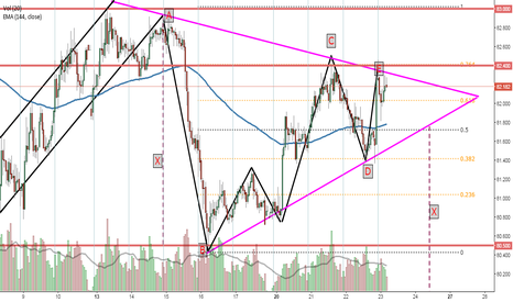 NZDJPY: SECOND