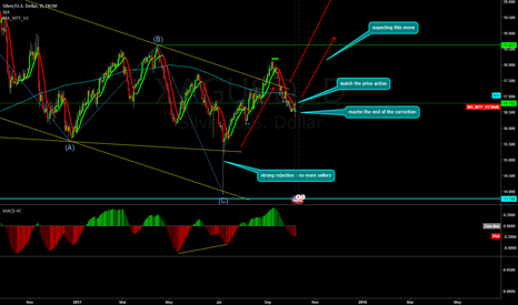XAGUSD: SILVER long opportunity!