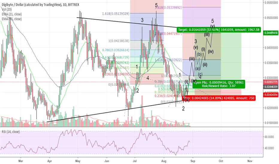 DGBUSD: Digibyte swing trade targeting upper trend-line possible +57%