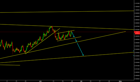 NZDCAD: NZDCAD Watch for sell.