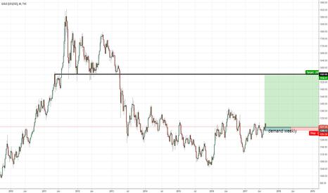 GOLD: Long term Gold Trade