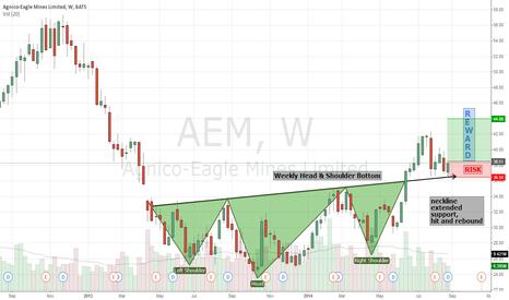 AEM: 20140901 AEM - rebound off neckline extended support