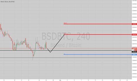 BSDBTC: Покупка BSDBTC