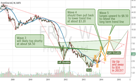 FRO: FRO to $4.50, pullback, then $8.50 to retest longterm trendline