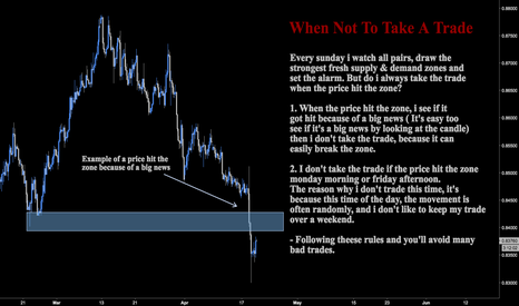 EURGBP: When Not To Take A Trade